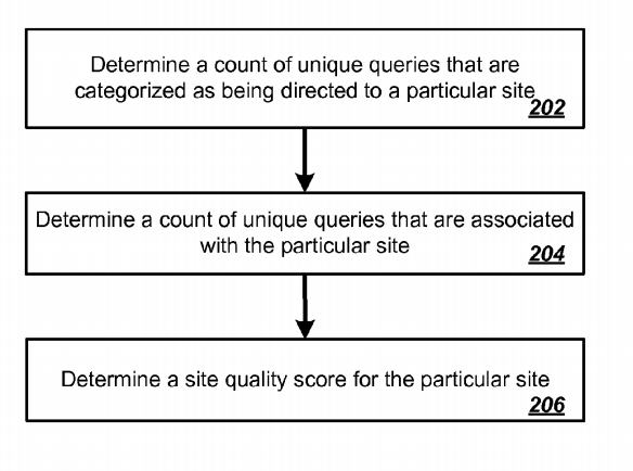 define quality of a website