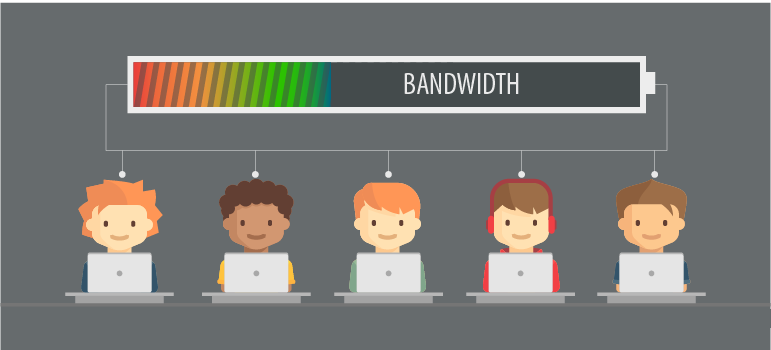 What Is Web Hosting - Bandwidth